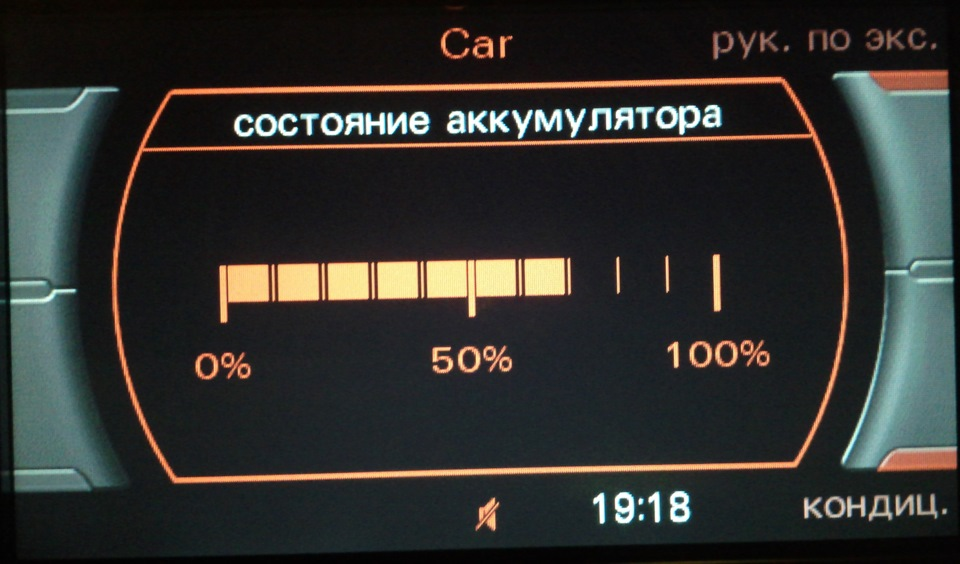 Состояние АКБ Audi A4